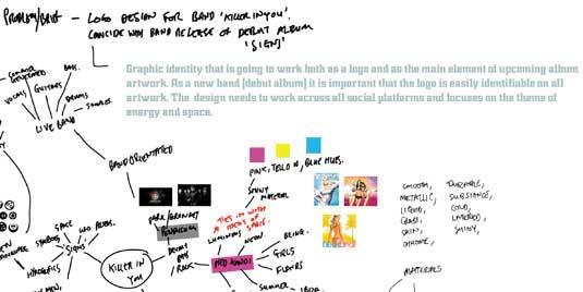 15 ошибок дизайнера полиграфии